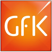 Indeks GfK w Niemczech